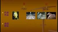 高二美术微课视频 秦汉大型雕塑的特征总结