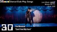 Billboard_Dance_Club_Play_Songs_TOP_50_(10_24_2015)